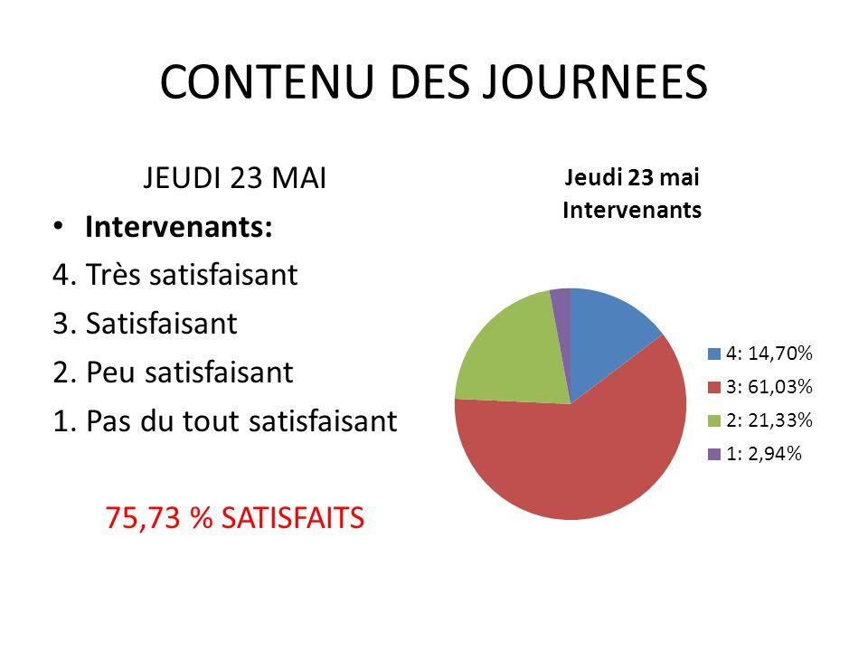 CONTENU DES JOURNEES JEUDI 23 MAI Intervenants: 4.