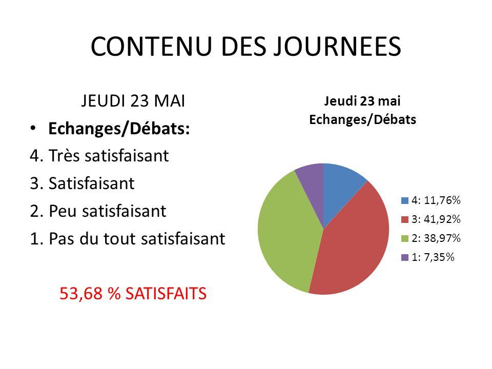 CONTENU DES JOURNEES JEUDI 23 MAI Echanges/Débats: 4.