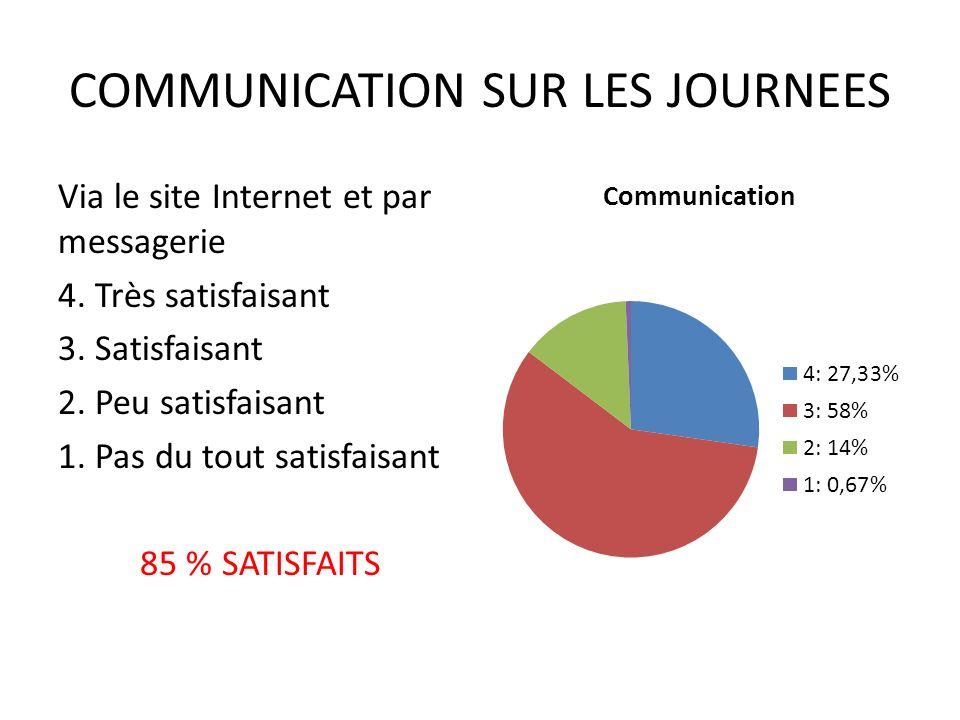 COMMUNICATION SUR LES JOURNEES Via le site Internet et par messagerie 4.