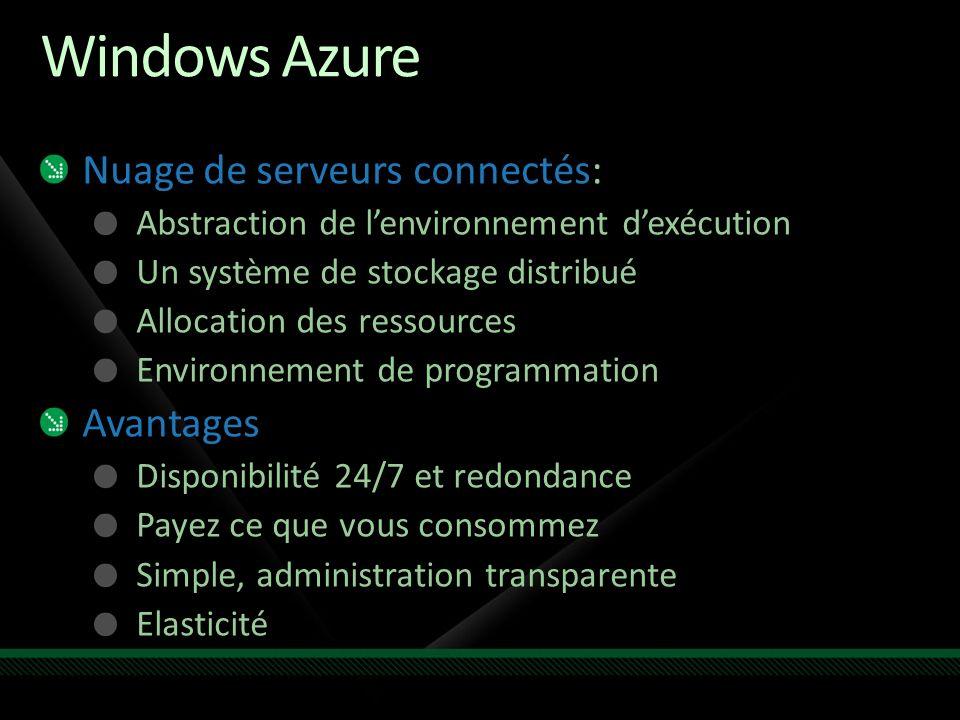 Windows Azure Nuage de serveurs connectés: Abstraction de lenvironnement dexécution Un système de stockage distribué Allocation des ressources Environ