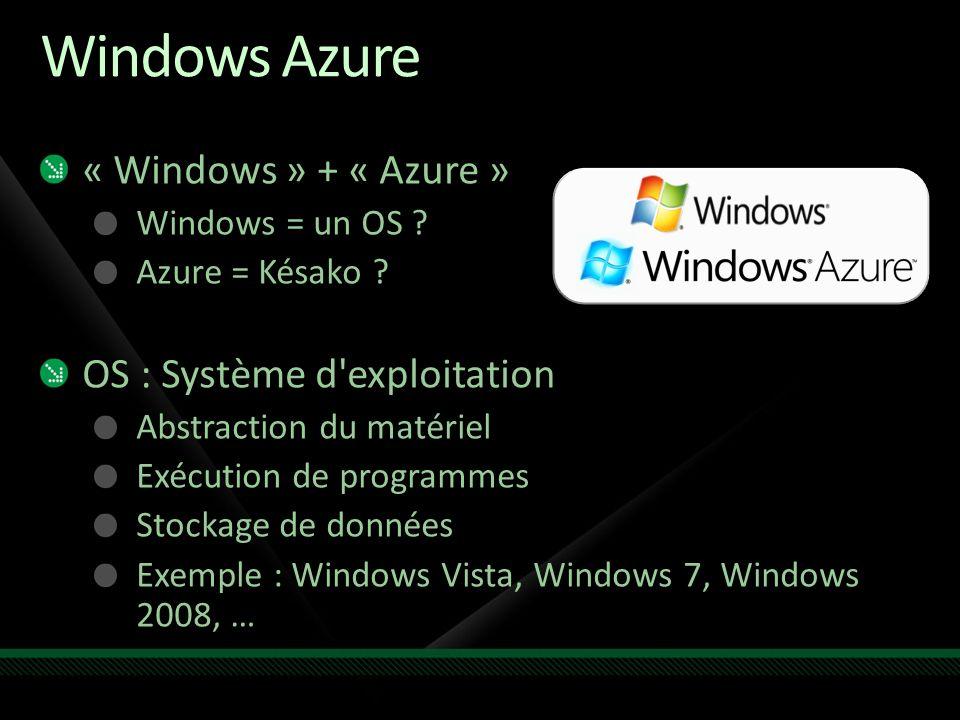 Windows Azure Un OS distribué sur des milliers de machines Abstraction de l infrastructure (hardware, réseau,..) Héberge et exécute des services Stockage de données ….