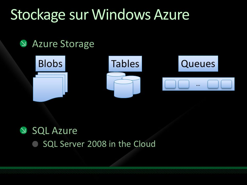 Stockage sur Windows Azure Azure Storage SQL Azure SQL Server 2008 in the Cloud Blobs Tables … … Queues