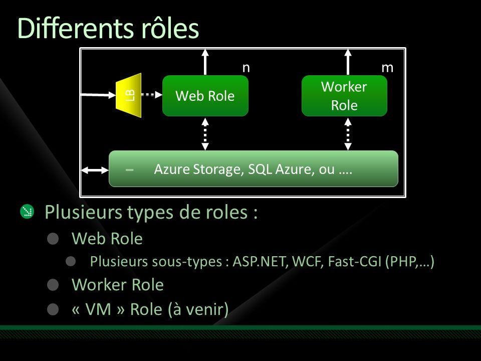 Differents rôles Plusieurs types de roles : Web Role Plusieurs sous-types : ASP.NET, WCF, Fast-CGI (PHP,…) Worker Role « VM » Role (à venir) Azure Storage, SQL Azure, ou ….