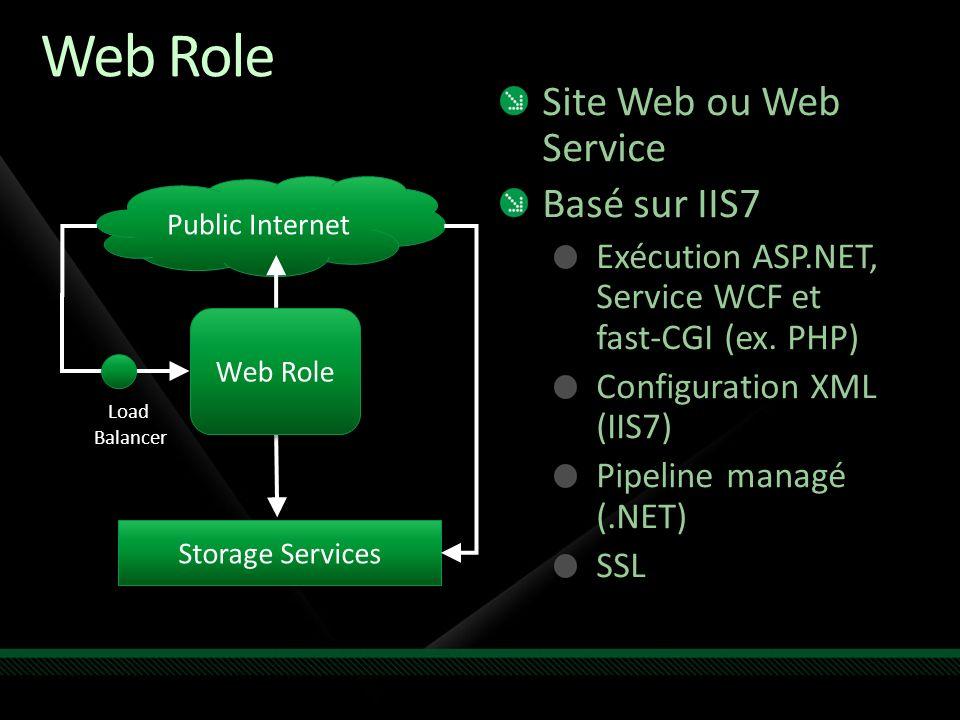 Web Role Storage Services Site Web ou Web Service Basé sur IIS7 Exécution ASP.NET, Service WCF et fast-CGI (ex. PHP) Configuration XML (IIS7) Pipeline