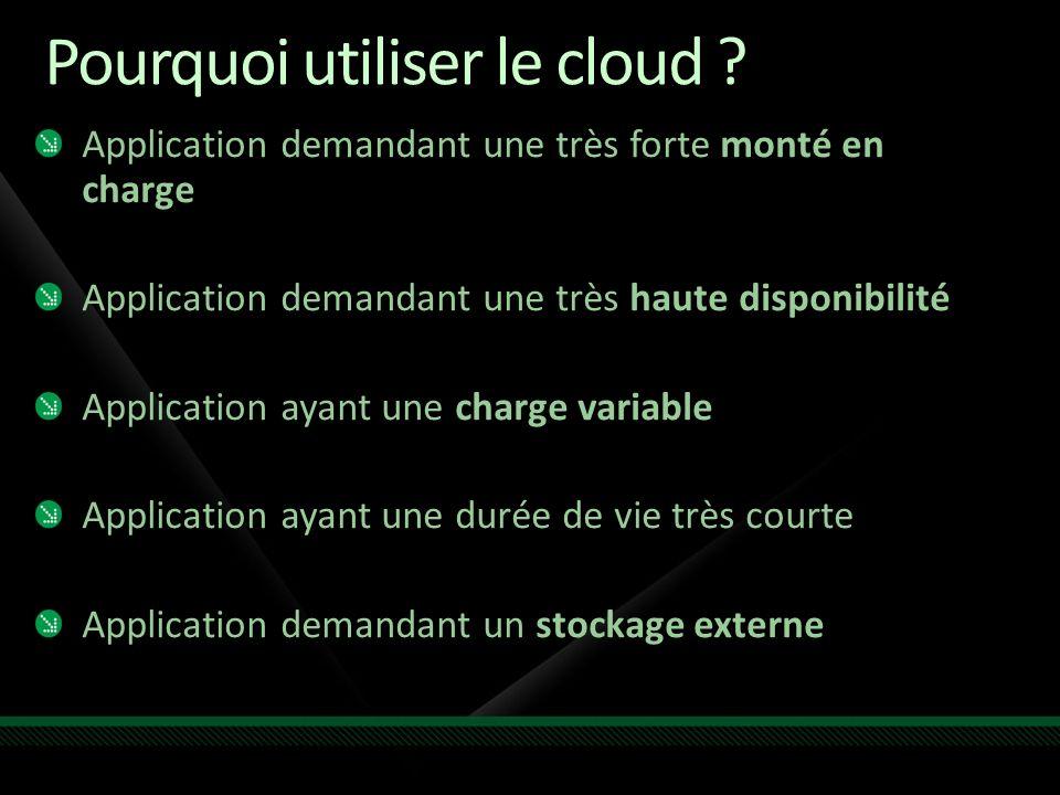 Pourquoi utiliser le cloud ? Application demandant une très forte monté en charge Application demandant une très haute disponibilité Application ayant