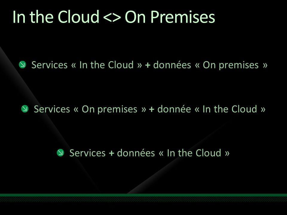 In the Cloud <> On Premises Services « In the Cloud » + données « On premises » Services « On premises » + donnée « In the Cloud » Services + données « In the Cloud »