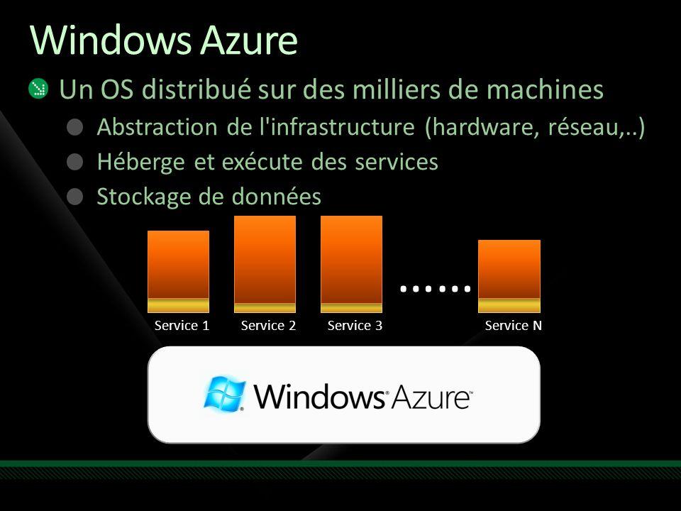 Windows Azure Un OS distribué sur des milliers de machines Abstraction de l'infrastructure (hardware, réseau,..) Héberge et exécute des services Stock