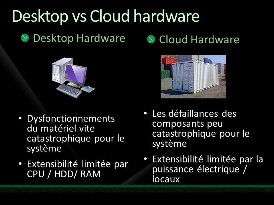 Desktop vs Cloud hardware Desktop Hardware Cloud Hardware Dysfonctionnements du matériel vite catastrophique pour le système Extensibilité limitée par CPU / HDD/ RAM Les défaillances des composants peu catastrophique pour le système Extensibilité limitée par la puissance électrique / locaux