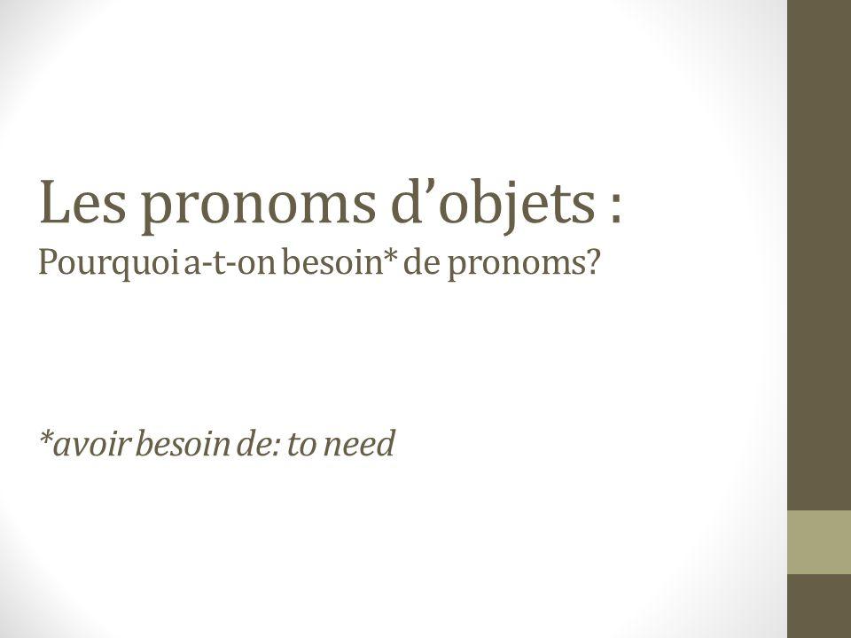 Les pronoms dobjets : Pourquoi a-t-on besoin* de pronoms? *avoir besoin de: to need