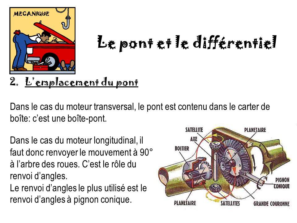 MECANIQUE Le pont et le différentiel 2.Lemplacement du pont Dans le cas du moteur transversal, le pont est contenu dans le carter de boîte: cest une boîte-pont.