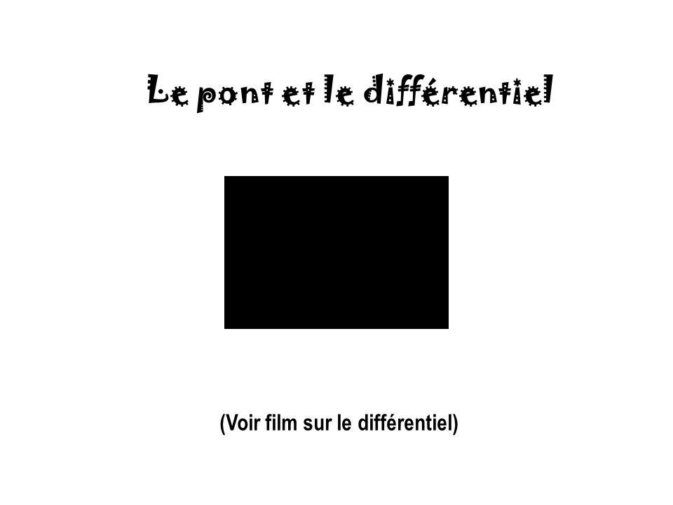Le pont et le différentiel (Voir film sur le différentiel)