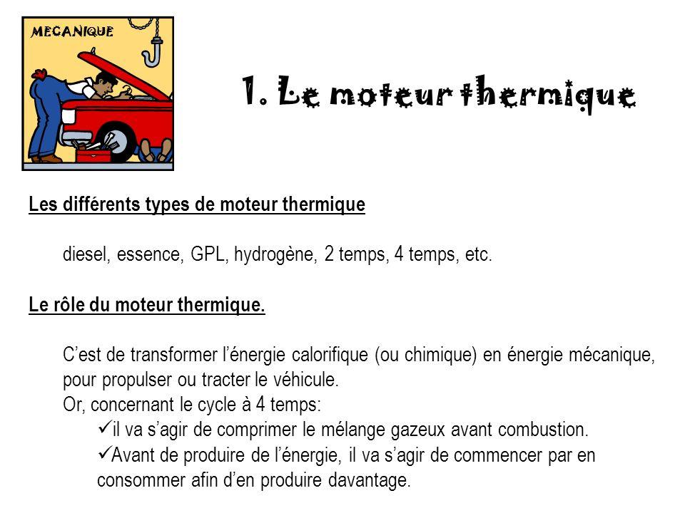 MECANIQUE 1. Le moteur thermique Les différents types de moteur thermique diesel, essence, GPL, hydrogène, 2 temps, 4 temps, etc. Le rôle du moteur th