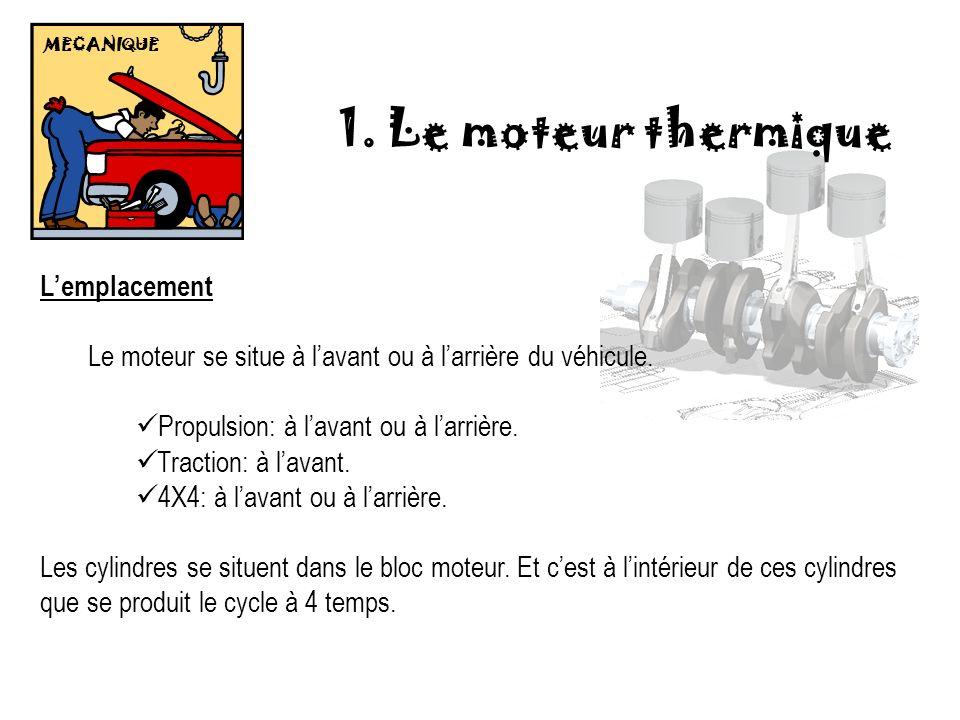 MECANIQUE 1. Le moteur thermique Lemplacement Le moteur se situe à lavant ou à larrière du véhicule. Propulsion: à lavant ou à larrière. Traction: à l