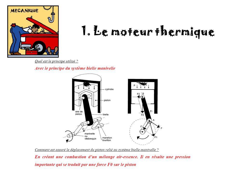 MECANIQUE Lembrayage A.En position embrayée (= Pied enlevé) Le conducteur ne provoque pas daction sur lembrayage.