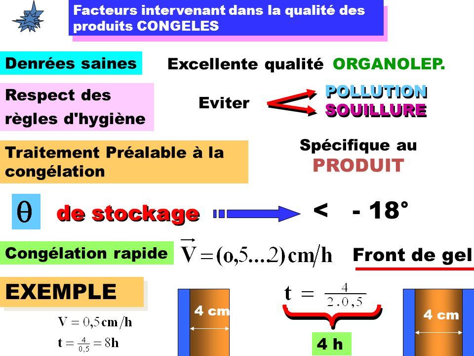 Facteurs intervenant dans la qualité des produits CONGELES Excellente qualité ORGANOLEP.