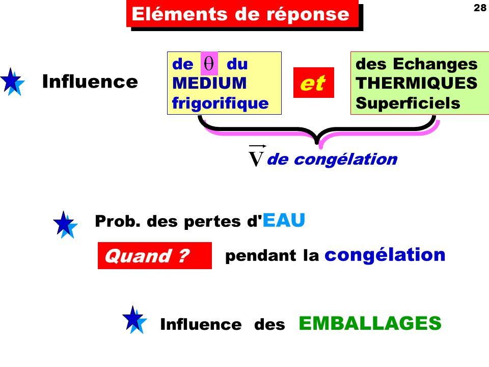 28 Eléments de réponse Influence de du MEDIUM frigorifique et des Echanges THERMIQUES Superficiels de congélation Influence des EMBALLAGES Prob.