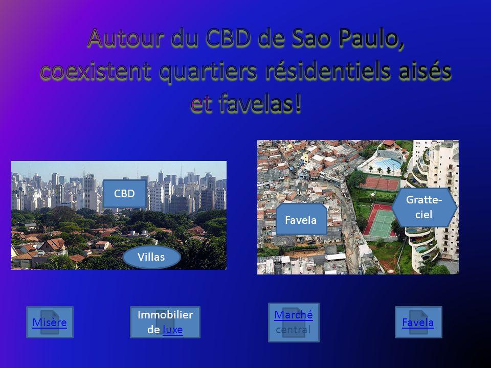 CBD Villas Gratte- ciel Favela Misère Marché central Immobilier de luxe