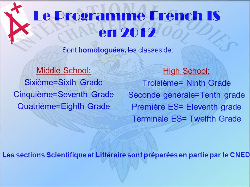 Le Programme French IS en 2012 Middle School: Sixième=Sixth Grade Cinquième=Seventh Grade Quatrième=Eighth Grade High School: Troisième= Ninth Grade S
