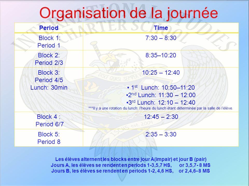 Organisation de la journée PeriodTime Block 1: Period 1 7:30 – 8:30 Block 2: Period 2/3 8:35–10:20 Block 3: Period 4/5 Lunch: 30min 10:25 – 12:40 1 st