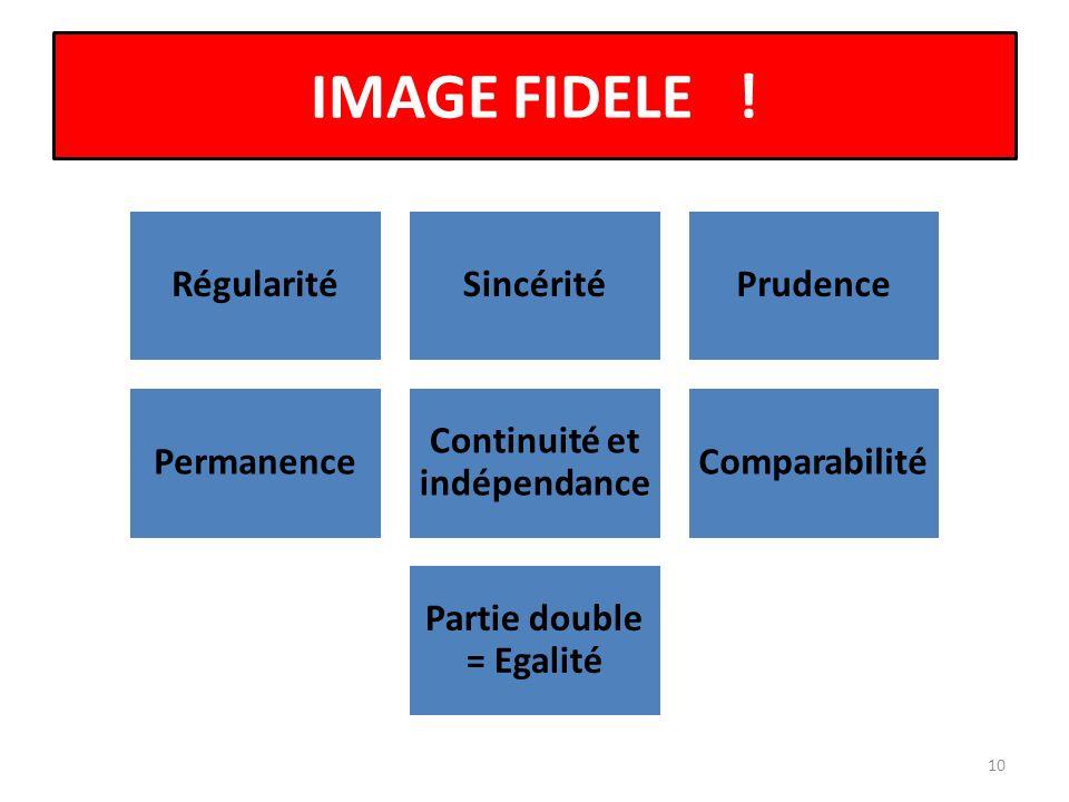 IMAGE FIDELE ! RégularitéSincéritéPrudence Permanence Continuité et indépendance Comparabilité Partie double = Egalité 10