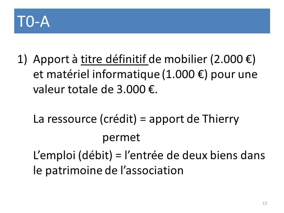 T0-A 1)Apport à titre définitif de mobilier (2.000 ) et matériel informatique (1.000 ) pour une valeur totale de 3.000. La ressource (crédit) = apport