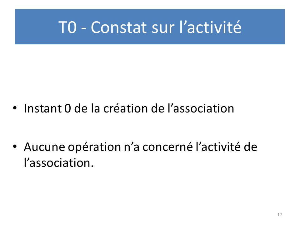 T0 - Constat sur lactivité Instant 0 de la création de lassociation Aucune opération na concerné lactivité de lassociation. 17