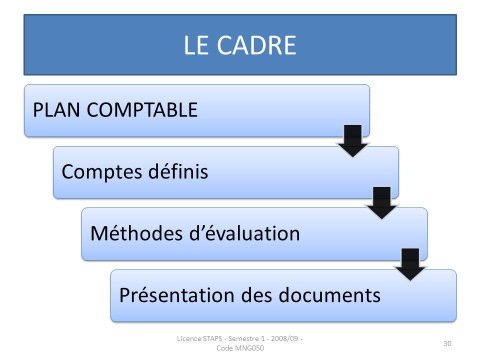 LE CADRE PLAN COMPTABLEComptes définisMéthodes dévaluationPrésentation des documents Licence STAPS - Semestre 1 - 2008/09 - Code MNG050 30