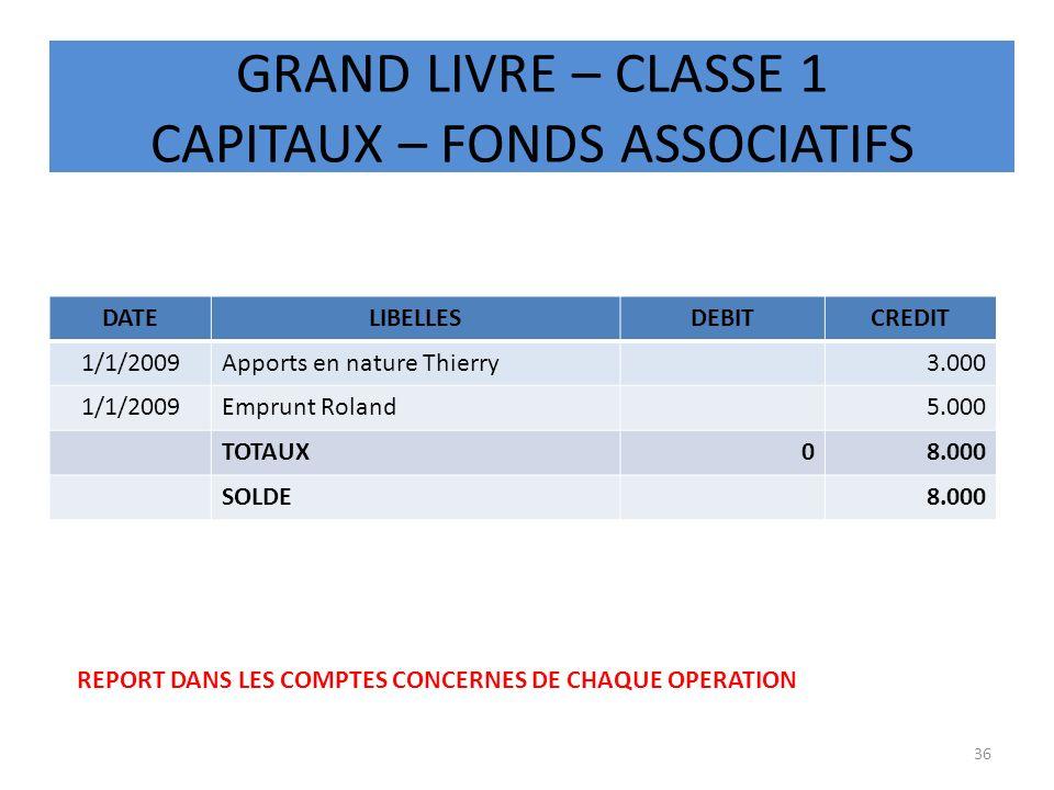 GRAND LIVRE – CLASSE 1 CAPITAUX – FONDS ASSOCIATIFS DATELIBELLESDEBITCREDIT 1/1/2009Apports en nature Thierry3.000 1/1/2009Emprunt Roland5.000 TOTAUX0