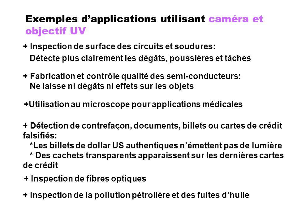 Exemple 1: Affichage LCD Objectif UV Objectif ordinaire UV camera: SONY XC-EU50 Std.