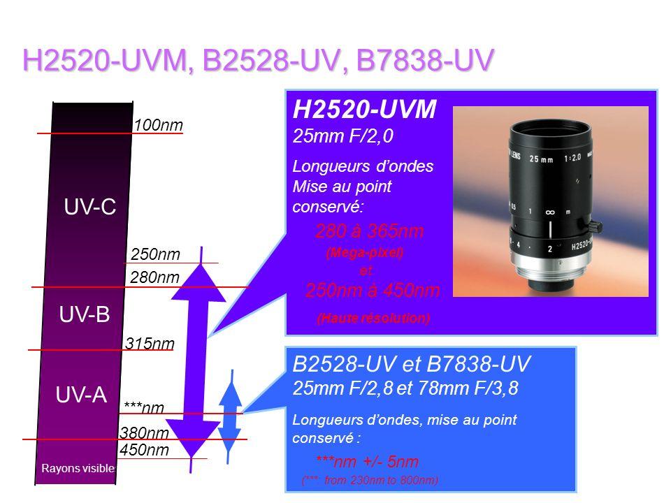 H2520-UVM Objectif UV) * Objectif UV haute performance convenant aux caméras megapixels.