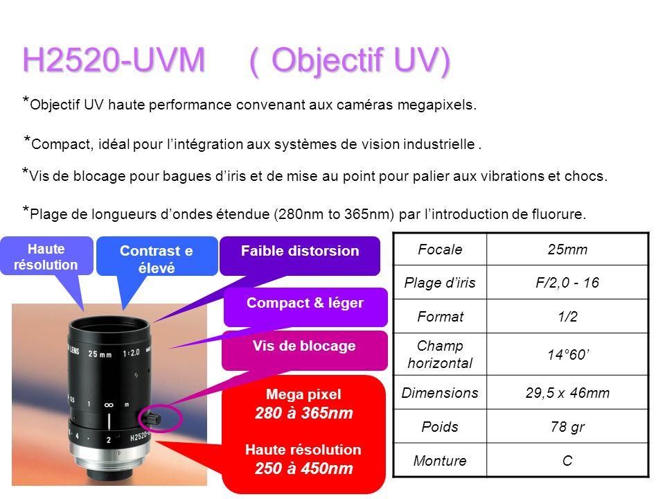 H2520-UVM Facteur de transmission 280 à 356nm: Idéal pour caméras UV megapixel 250 à 450nm: Idéal pour caméra UV haute résolution 230 à 1000nm: Longueurs dondes opérationnelles en ajoutant un filtre passe-bande H2520-UVM (objectif UV) Objectif ordinaire