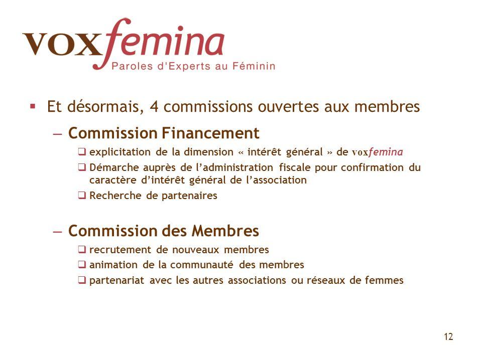 Et désormais, 4 commissions ouvertes aux membres – Commission Financement explicitation de la dimension « intérêt général » de vox femina Démarche aup