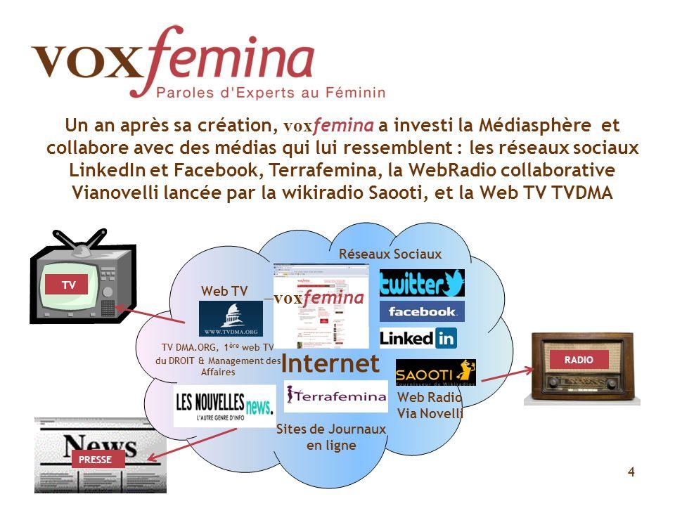 4 RADIO Internet Sites de Journaux en ligne Réseaux Sociaux Web Radio Via Novelli TV PRESSE Un an après sa création, vox femina a investi la Médiasphè