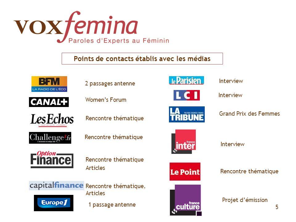 5 Points de contacts établis avec les médias 2 passages antenne Womens Forum Rencontre thématique Rencontre thématique Interview Grand Prix des Femmes