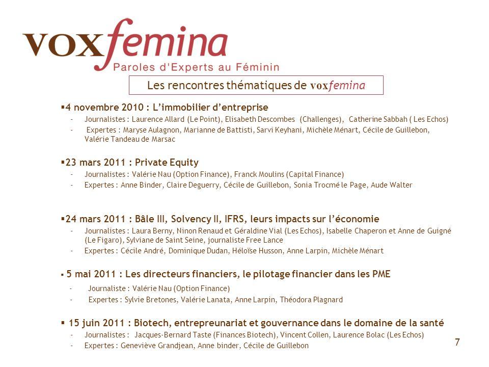 7 Les rencontres thématiques de vox femina 4 novembre 2010 : Limmobilier dentreprise -Journalistes : Laurence Allard (Le Point), Elisabeth Descombes (