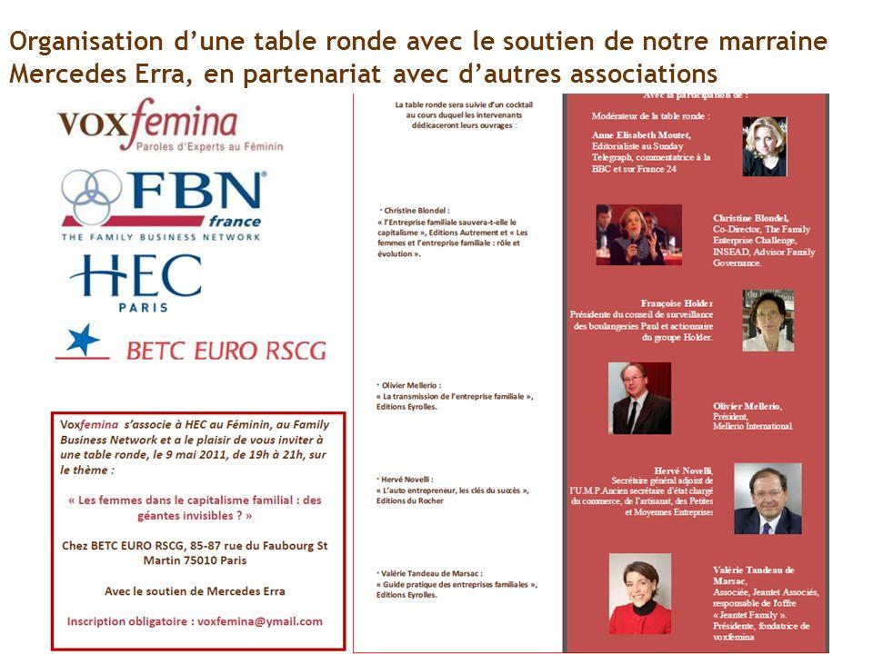 8 Organisation dune table ronde avec le soutien de notre marraine Mercedes Erra, en partenariat avec dautres associations