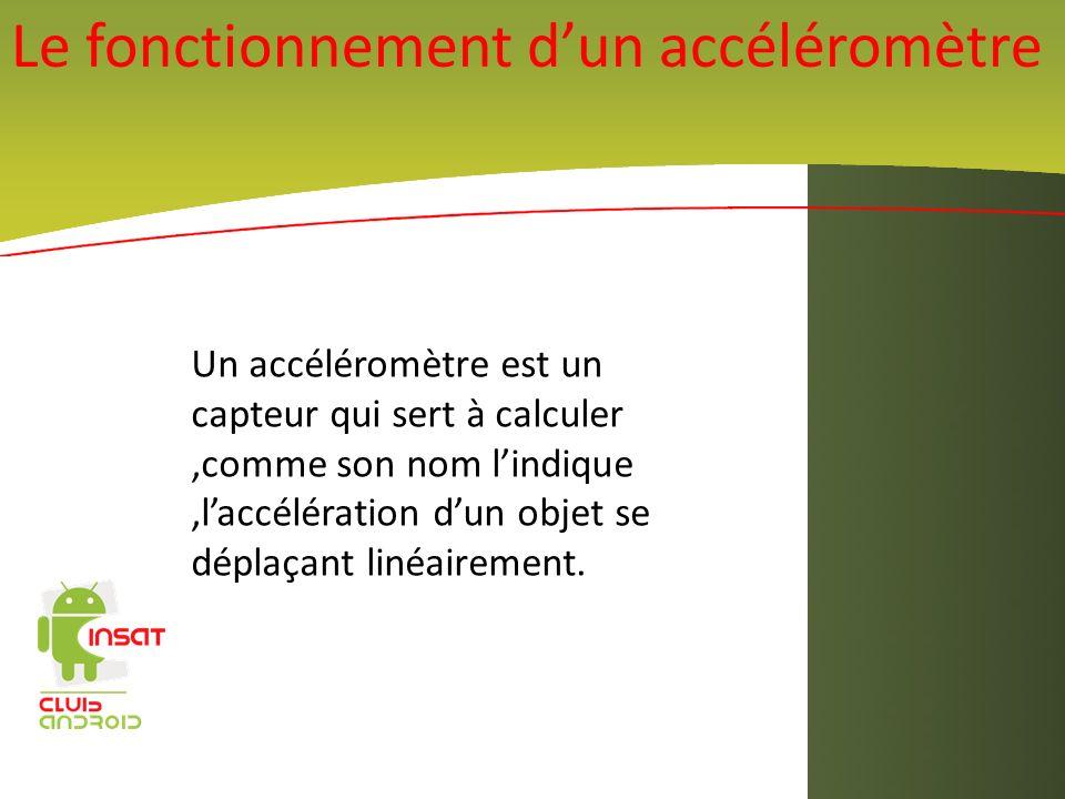 Le fonctionnement dun accéléromètre Un accéléromètre est un capteur qui sert à calculer,comme son nom lindique,laccélération dun objet se déplaçant li