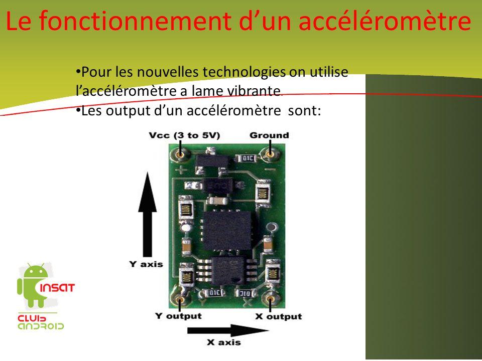 Le fonctionnement dun accéléromètre Pour les nouvelles technologies on utilise laccéléromètre a lame vibrante. Les output dun accéléromètre sont: