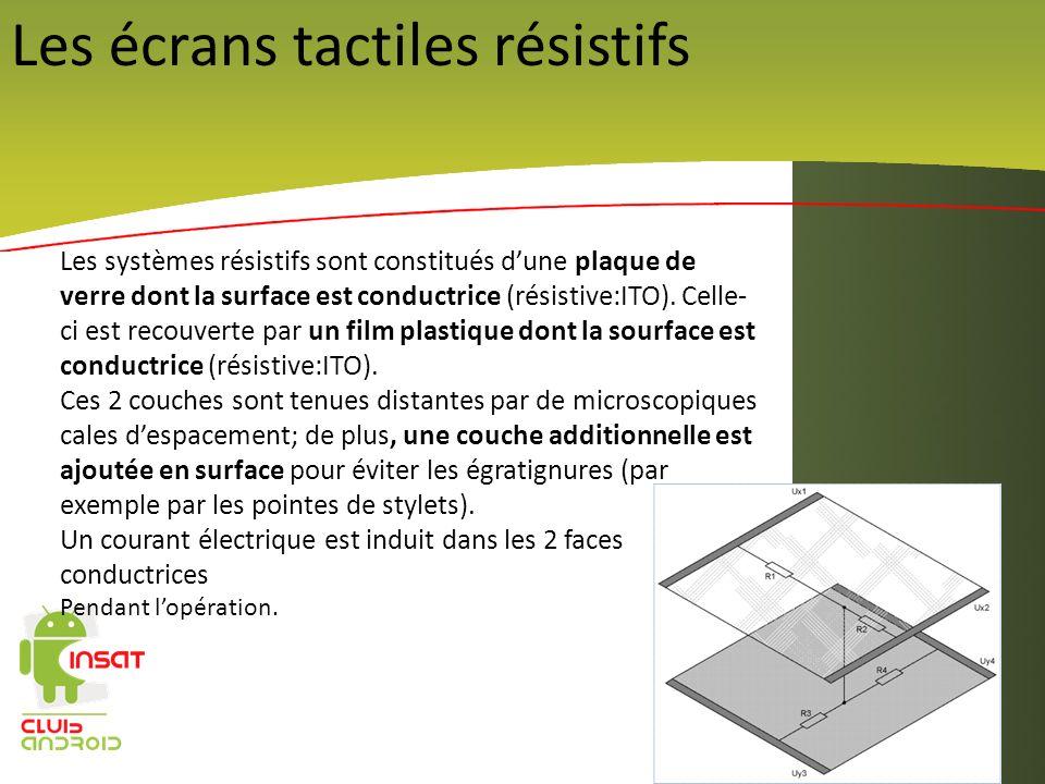 Les écrans tactiles résistifs Les systèmes résistifs sont constitués dune plaque de verre dont la surface est conductrice (résistive:ITO). Celle- ci e