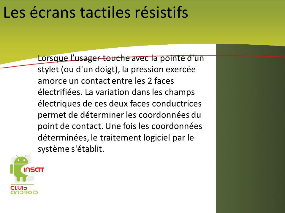Les écrans tactiles résistifs Lorsque lusager touche avec la pointe d'un stylet (ou d'un doigt), la pression exercée amorce un contact entre les 2 fac
