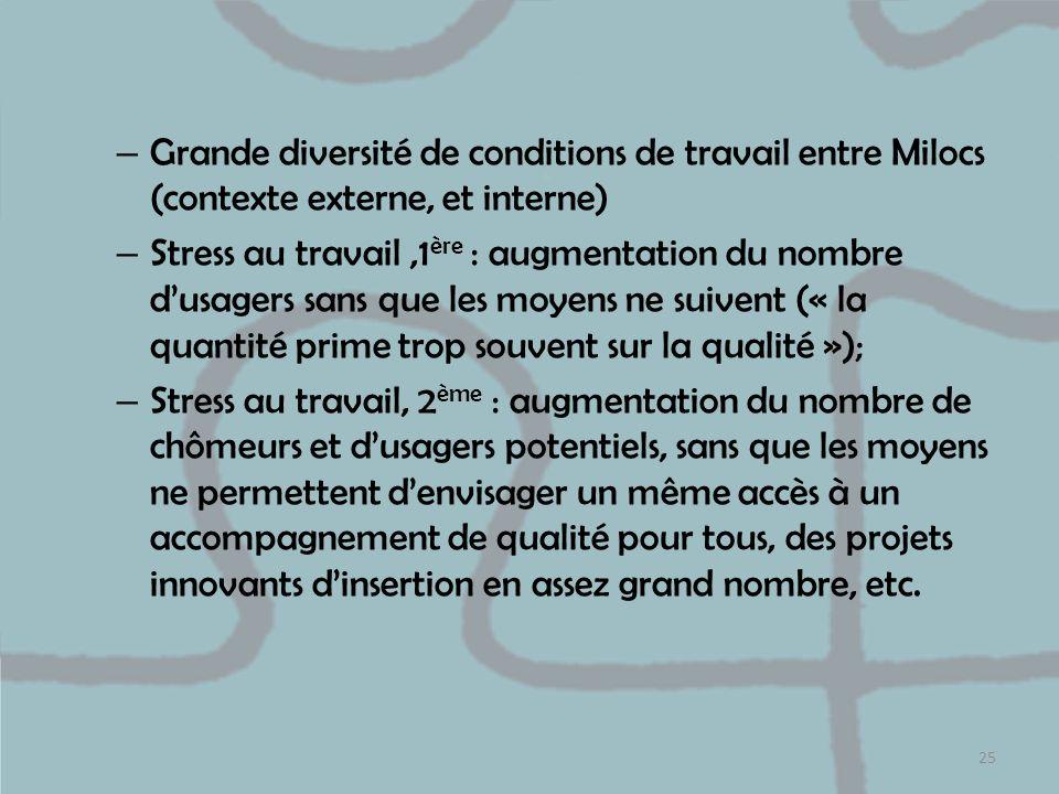 – Grande diversité de conditions de travail entre Milocs (contexte externe, et interne) – Stress au travail,1 ère : augmentation du nombre dusagers sa