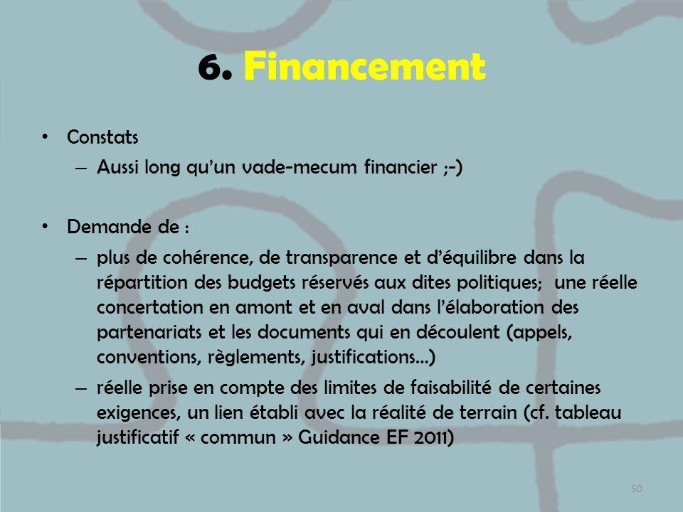 6. Financement Constats – Aussi long quun vade-mecum financier ;-) Demande de : – plus de cohérence, de transparence et déquilibre dans la répartition