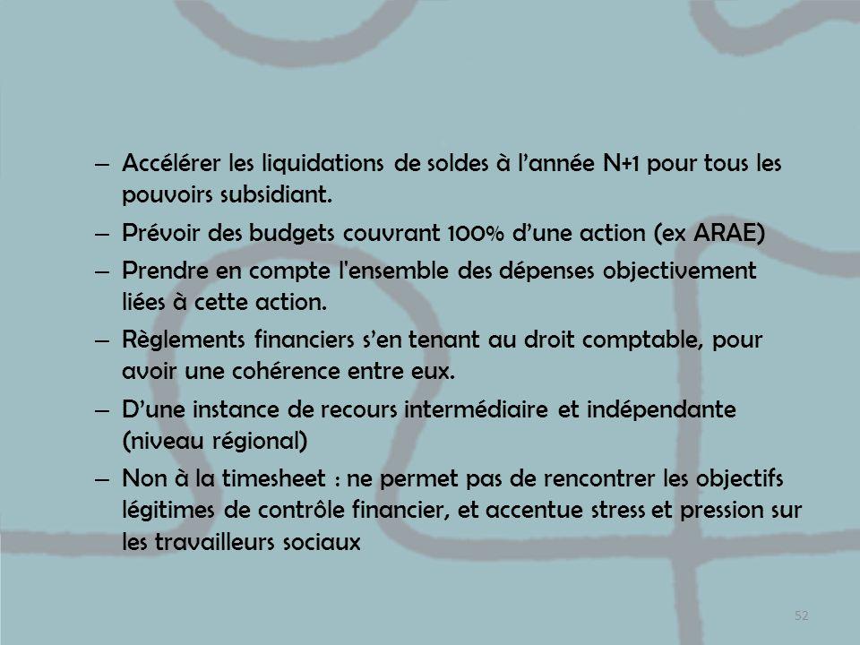 – Accélérer les liquidations de soldes à lannée N+1 pour tous les pouvoirs subsidiant. – Prévoir des budgets couvrant 100% dune action (ex ARAE) – Pre