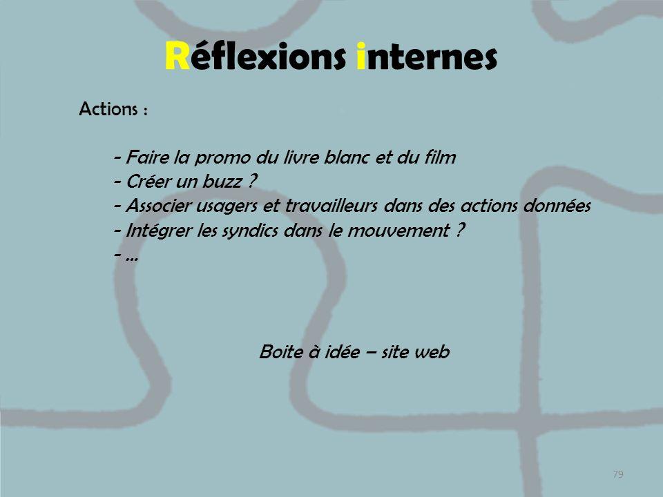 Réflexions internes Actions : - Faire la promo du livre blanc et du film - Créer un buzz ? - Associer usagers et travailleurs dans des actions données