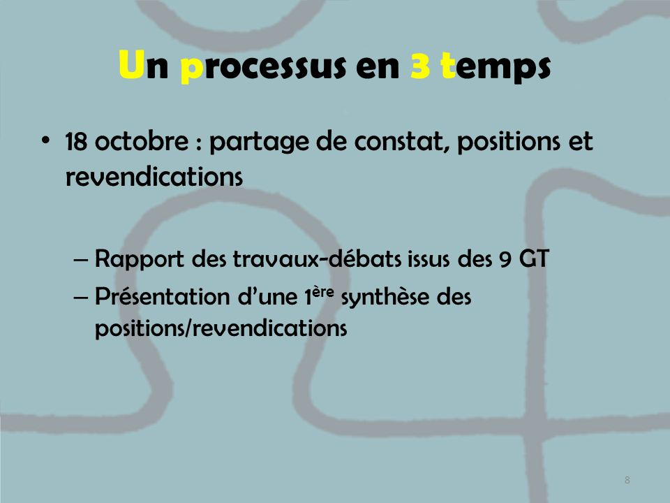 Un processus en 3 temps 18 octobre : partage de constat, positions et revendications – Rapport des travaux-débats issus des 9 GT – Présentation dune 1