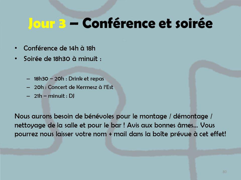 Jour 3 – Conférence et soirée Conférence de 14h à 18h Soirée de 18h30 à minuit : – 18h30 – 20h : Drink et repas – 20h : Concert de Kermesz à lEst – 21