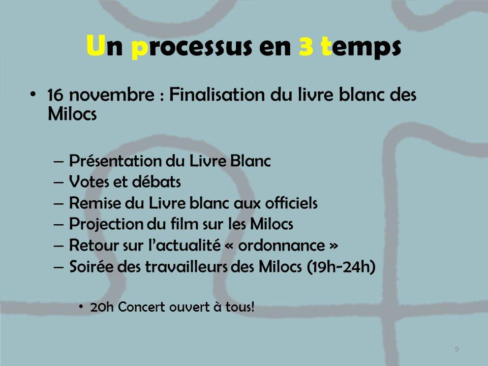 Un processus en 3 temps 16 novembre : Finalisation du livre blanc des Milocs – Présentation du Livre Blanc – Votes et débats – Remise du Livre blanc a