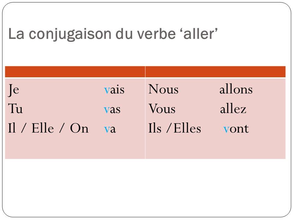 La conjugaison du verbe aller Je vais Tu vas Il / Elle / On va Nous allons Vous allez Ils /Elles vont