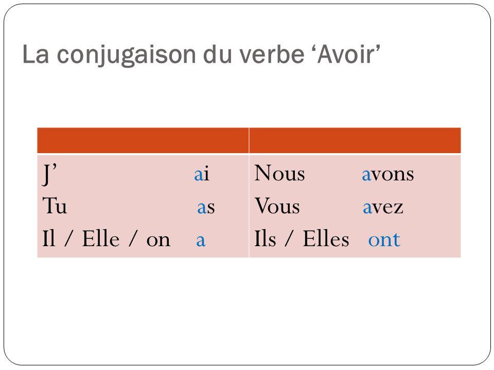 Quelques expressions idiomatiques avec Avoir - Avoir...