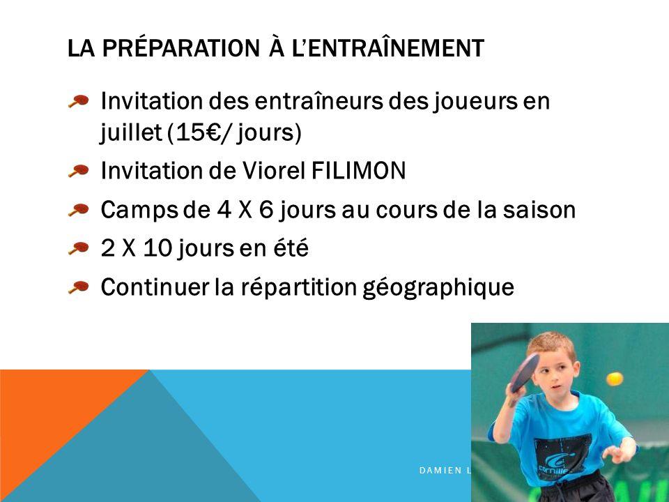 LA PRÉPARATION À LENTRAÎNEMENT Invitation des entraîneurs des joueurs en juillet (15/ jours) Invitation de Viorel FILIMON Camps de 4 X 6 jours au cours de la saison 2 X 10 jours en été Continuer la répartition géographique DAMIEN LOISEAUFFTT@FREE.FR